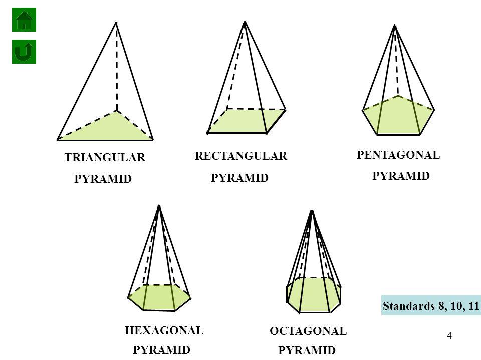 4 PYRAMID TRIANGULAR PYRAMID RECTANGULAR PYRAMID PENTAGONAL PYRAMID HEXAGONAL PYRAMID OCTAGONAL Standards 8, 10, 11