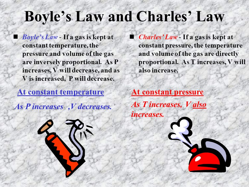 As P increases,V decreases. Boyle's Law and Charles' Law nBoyle's Law - If a gas is kept at constant temperature, the pressure and volume of the gas a