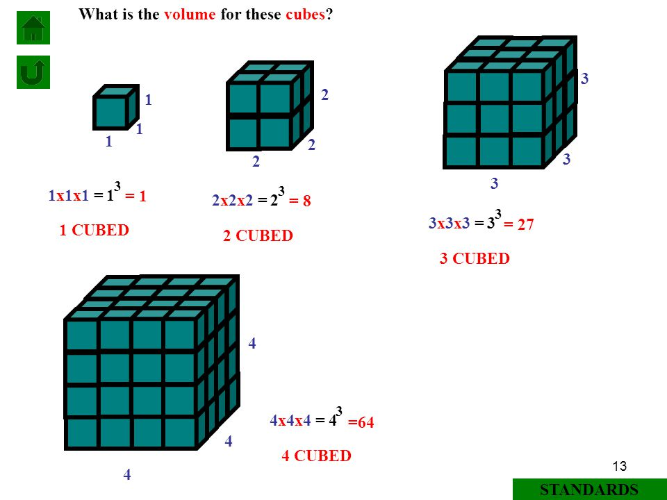 13 STANDARDS 1 1 1 2 2 2 3 3 3 4 4 4 1x1x1 = 1 3 = 1 1 CUBED 2x2x2 = 2 3 = 8 2 CUBED 3x3x3 = 3 3 = 27 3 CUBED 4x4x4 = 4 3 =64 4 CUBED What is the volume for these cubes