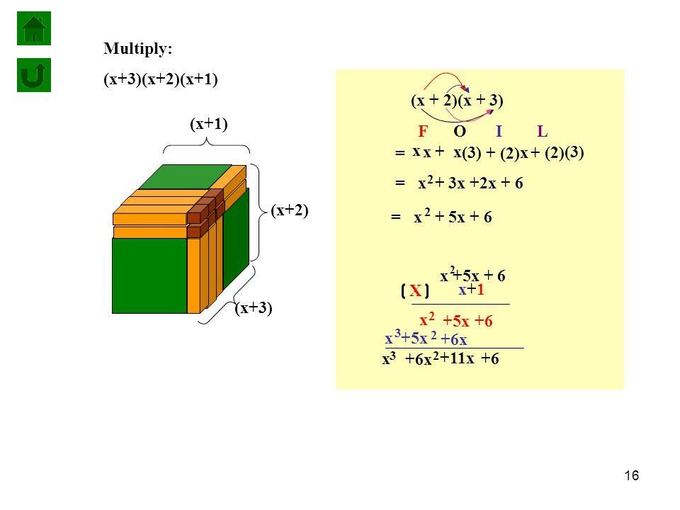 16 Multiply: (x+3)(x+2)(x+1) (x+2) (x+1) (x+3) (x + 2)(x + 3) (3) x (2) x x + x + (2) (3) + F O I L = x + 5x + 6 2 = x + 3x +2x + 6 2 = x+1x+1 X +6+5x +6x +5x 2 x 2 x 3 +6 +11x x 3 +6x 2 x +5x + 6 2
