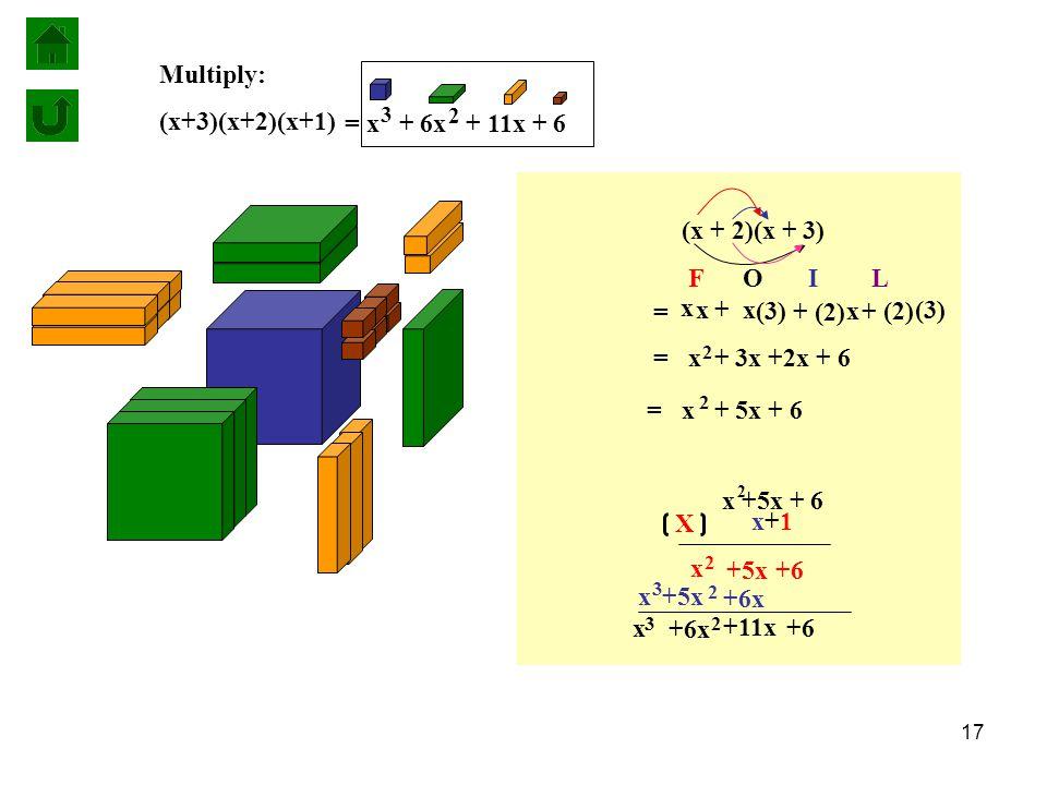 17 Multiply: (x+3)(x+2)(x+1) = x + 6x + 11x + 6 3 2 (x + 2)(x + 3) (3) x (2) x x + x + (2) (3) + F O I L = x + 5x + 6 2 = x + 3x +2x + 6 2 = x+1x+1 X +6+5x +6x +5x 2 x 2 x 3 +6 +11x x 3 +6x 2 x +5x + 6 2