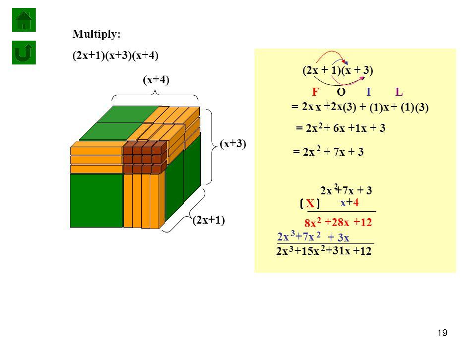 19 Multiply: (2x+1)(x+3)(x+4) (x+3) (x+4) (2x+1) (2x + 1)(x + 3) (3) x (1) 2x x +2x + (1) (3) + F O I L = 2x + 7x + 3 2 = 2x + 6x +1x + 3 2 = x+4x+4 X +12+28x + 3x +7x 2 8x 2 2x 3 +12 +31x 2x 3 +15x 2 2x +7x + 3 2