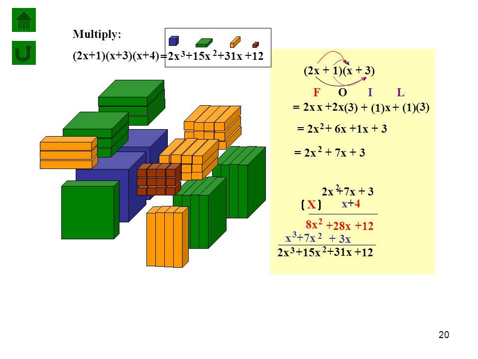 20 Multiply: (2x+1)(x+3)(x+4) (2x + 1)(x + 3) (3) x (1) 2x x +2x + (1) (3) + F O I L = 2x + 7x + 3 2 = 2x + 6x +1x + 3 2 = x+4x+4 X +12+28x + 3x +7x 2 8x 2 x 3 2x +7x + 3 2 +12 +31x 2x 3 +15x 2 +12 +31x 2x 3 +15x 2 =