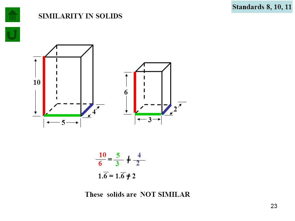 23 Standards 8, 10, 11 SIMILARITY IN SOLIDS 6 5 10 3 4 2 6 = 5 3 4 2 These solids are NOT SIMILAR = 1.6 = 1.6 = 2