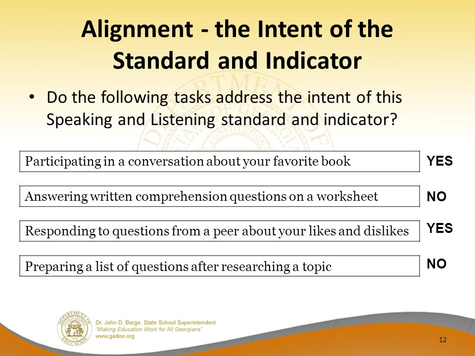 Alignment - the Intent of the Standard and Indicator Do the following tasks address the intent of this Speaking and Listening standard and indicator.