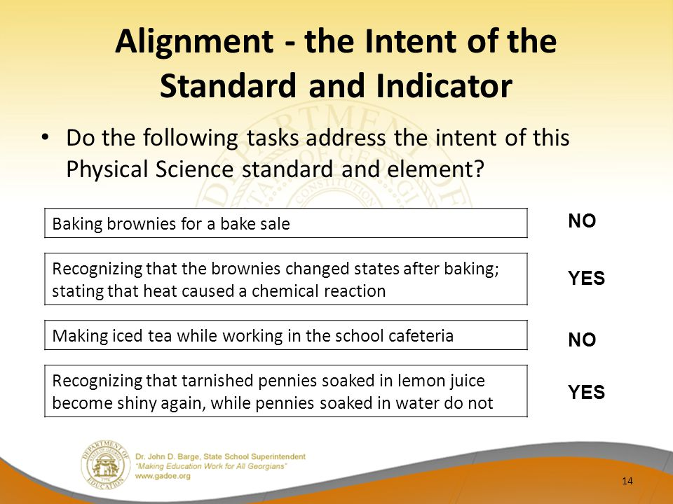 Alignment - the Intent of the Standard and Indicator Do the following tasks address the intent of this Physical Science standard and element.