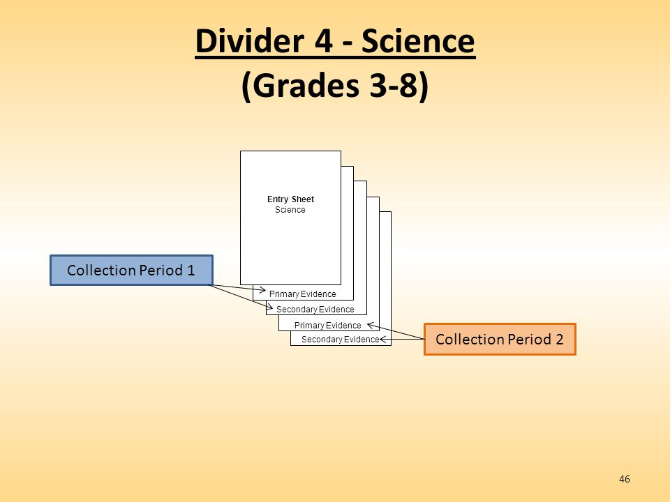 Divider 4 - Science (Grades 3-8) Secondary Evidence Primary Evidence Secondary Evidence Primary Evidence Entry Sheet Science Collection Period 1 Collection Period 2 46