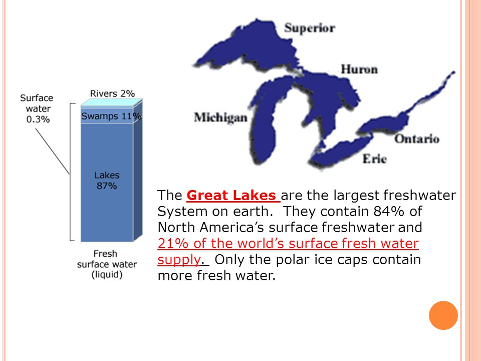 The Great Lakes are the largest freshwater System on earth.