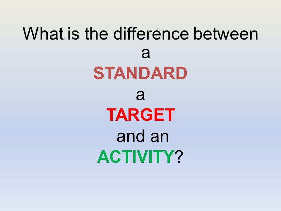 What is the difference between a STANDARD a TARGET and an ACTIVITY?