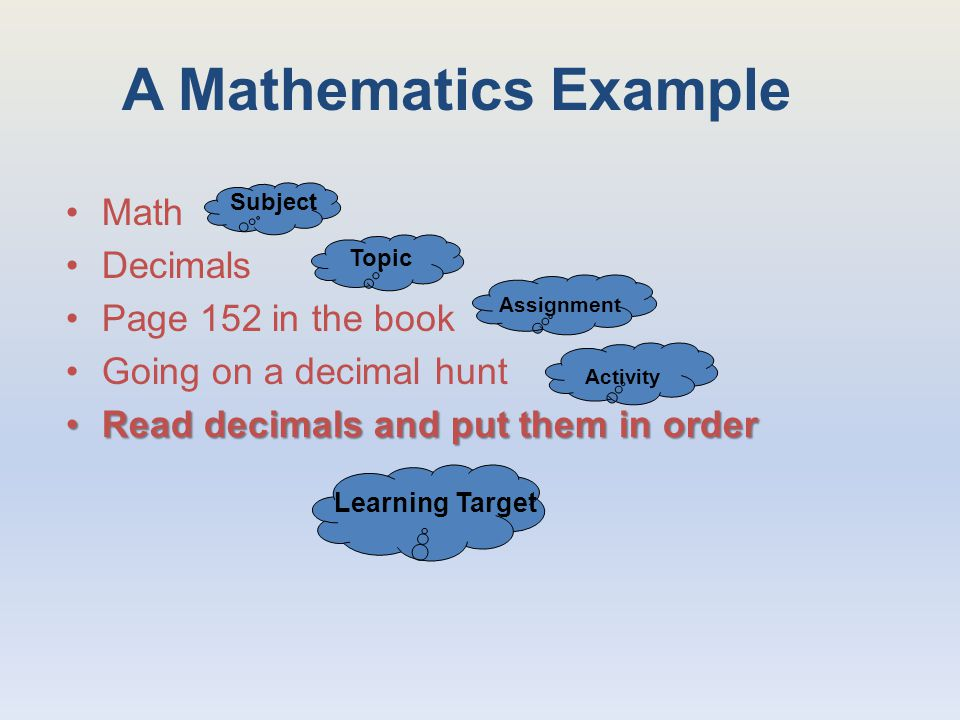 A Mathematics Example Math Decimals Page 152 in the book Going on a decimal hunt Read decimals and put them in orderRead decimals and put them in order Subject Topic Assignment Activity Learning Target