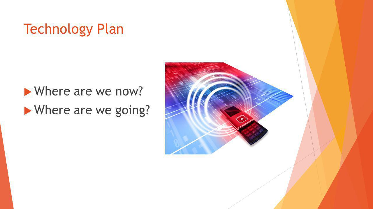 Technology Plan  Where are we now?  Where are we going?