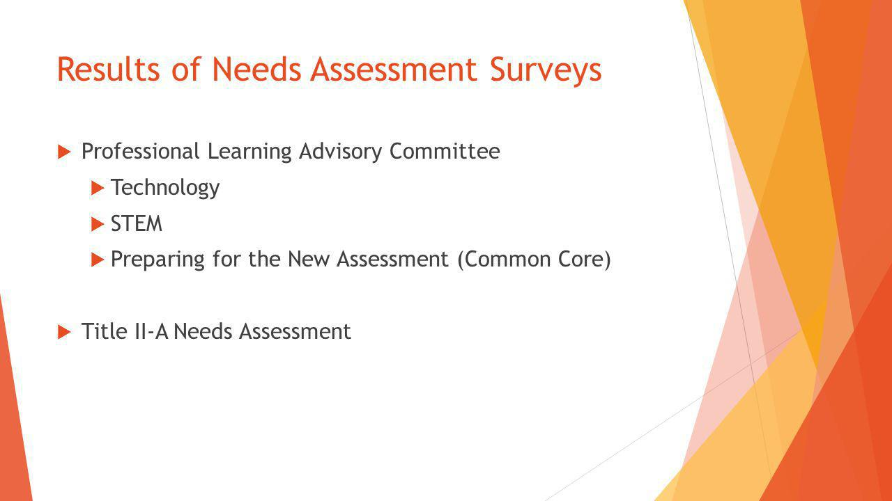 Results of Needs Assessment Surveys  Professional Learning Advisory Committee  Technology  STEM  Preparing for the New Assessment (Common Core) 