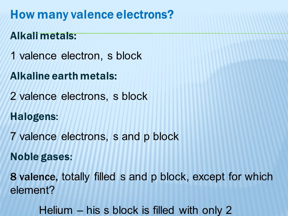 How many valence electrons? Alkali metals: 1 valence electron, s block Alkaline earth metals: 2 valence electrons, s block Halogens: 7 valence electro