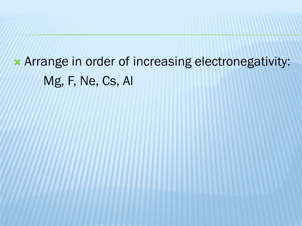  Arrange in order of increasing electronegativity: Mg, F, Ne, Cs, Al