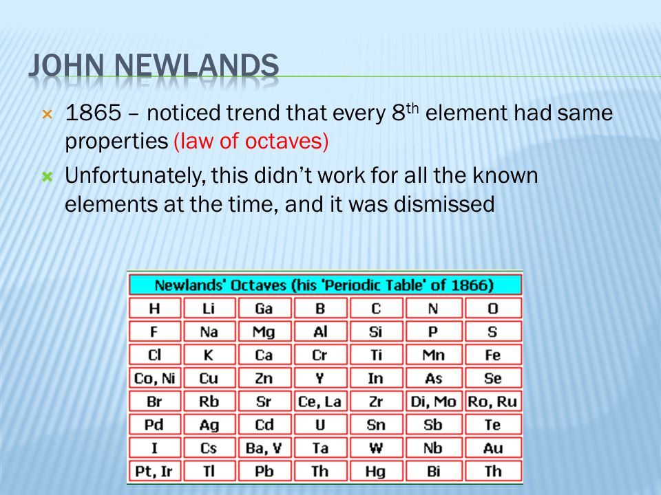  1865 – noticed trend that every 8 th element had same properties (law of octaves)  Unfortunately, this didn't work for all the known elements at th