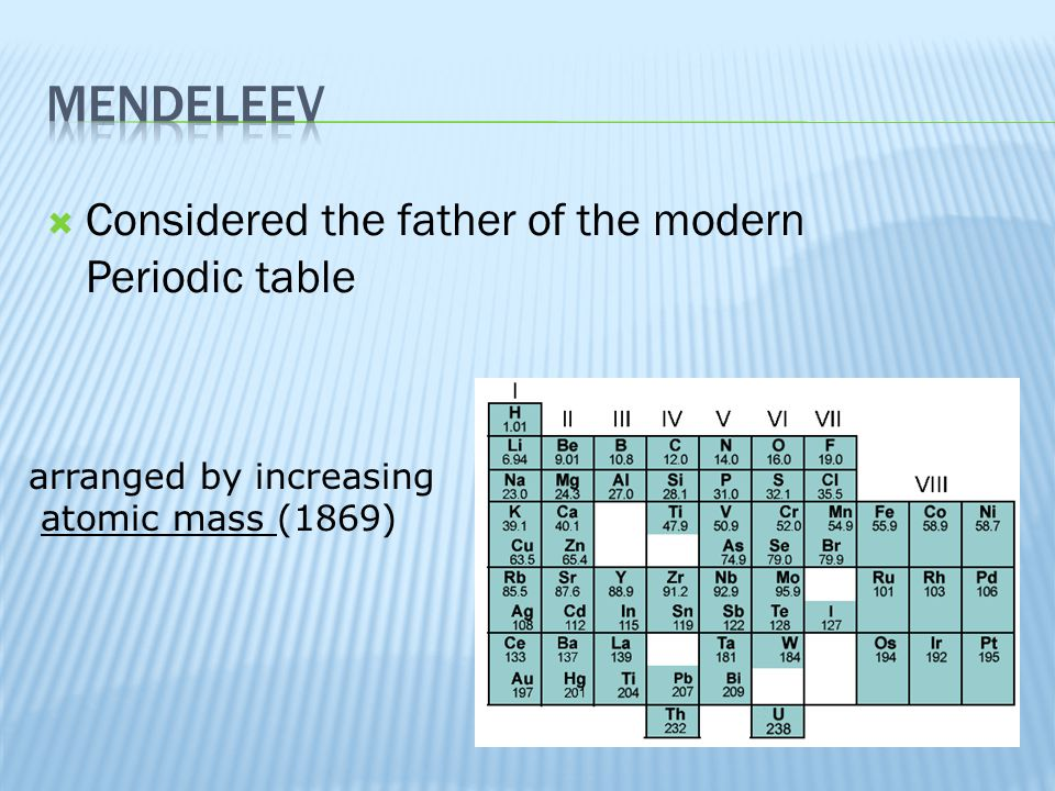  Considered the father of the modern Periodic table arranged by increasing atomic mass (1869)