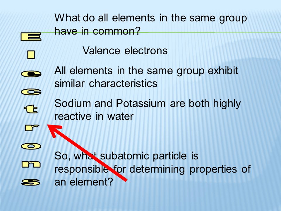 What do all elements in the same group have in common? Valence electrons All elements in the same group exhibit similar characteristics Sodium and Pot