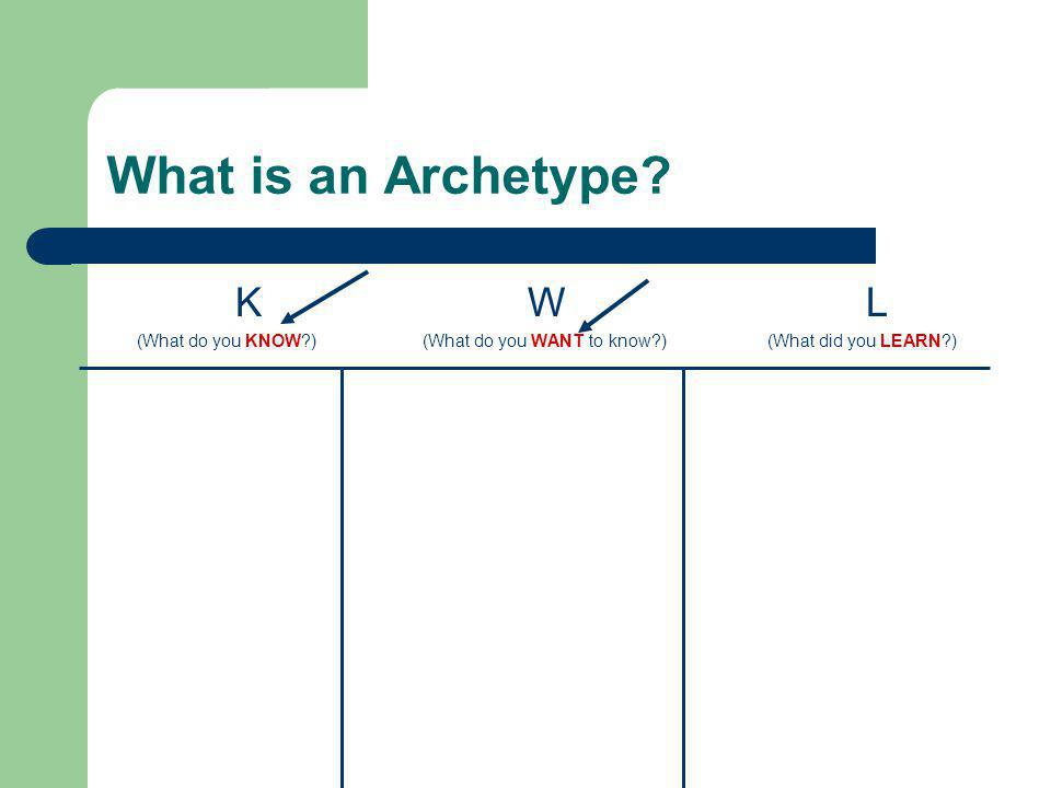 What is an Archetype? KW L (What do you KNOW?) (What do you WANT to know?) (What did you LEARN?)