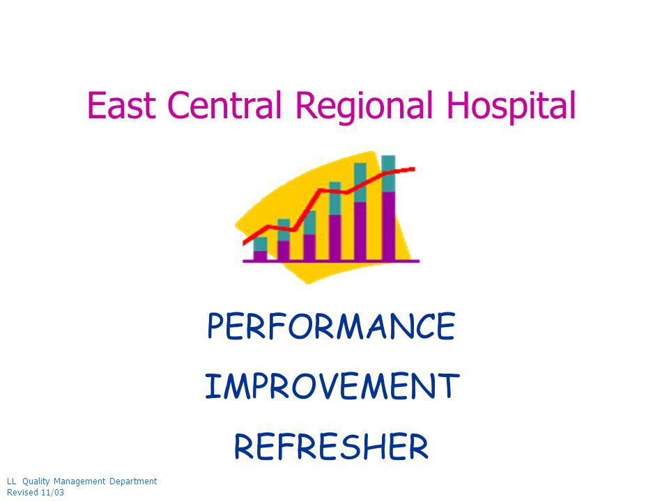 East Central Regional Hospital PERFORMANCE IMPROVEMENT REFRESHER LL Quality Management Department Revised 11/03