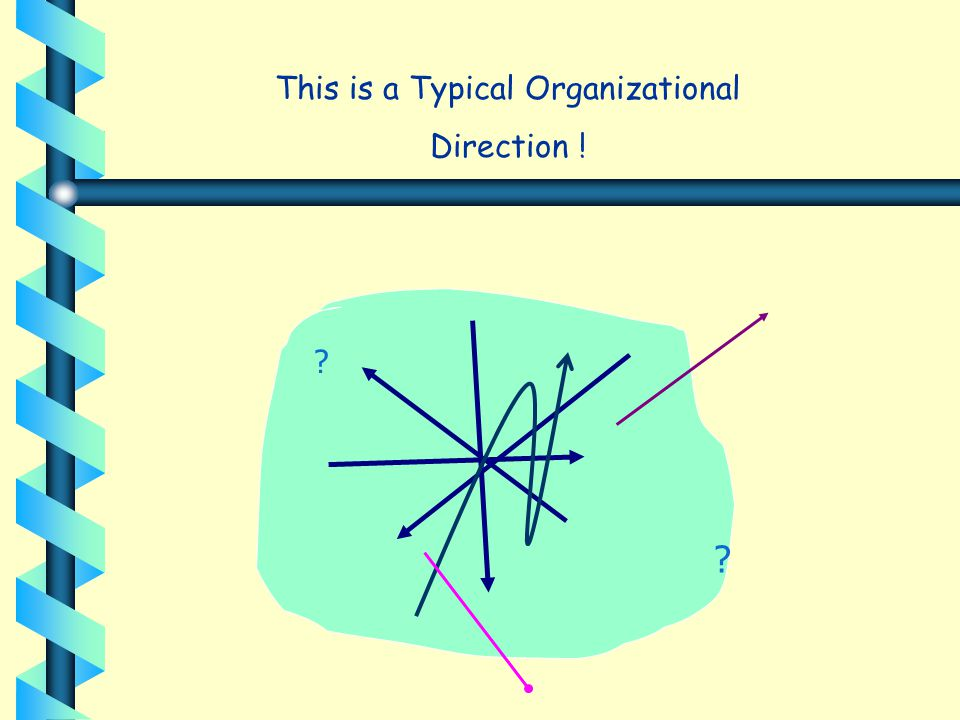 This is a Typical Organizational Direction ! ? ?