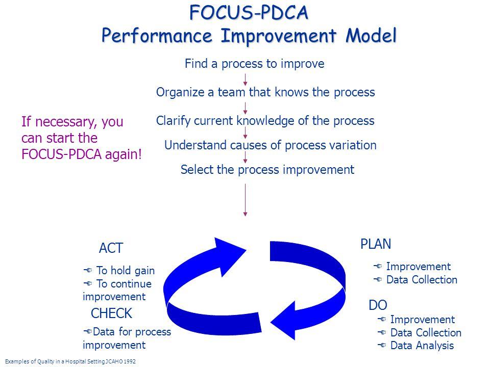 FOCUS-PDCA Performance Improvement Model DO CHECK PLAN E Improvement E Data Collection E Improvement E Data Collection E Data Analysis EData for proce