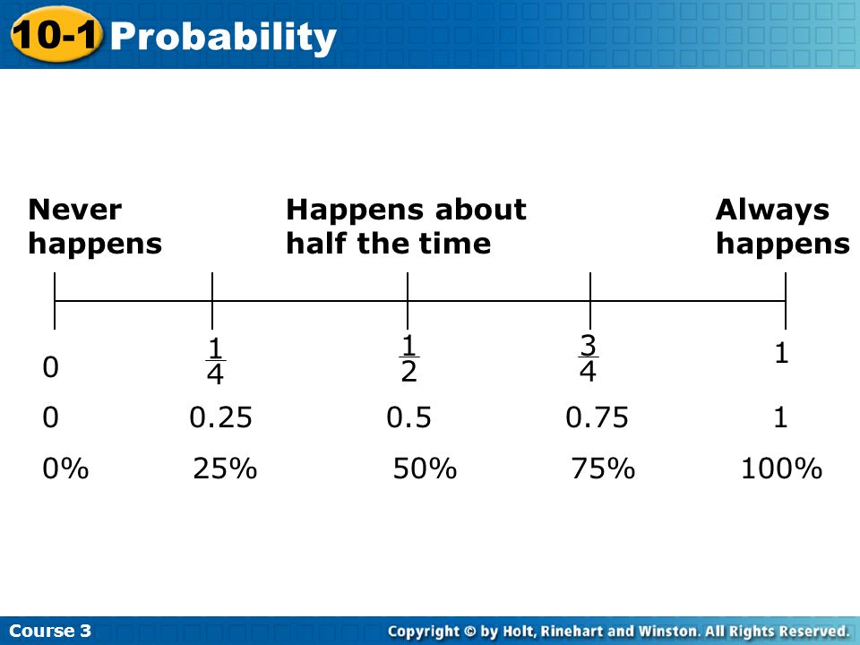 Course 3 10-1 Probability What is the probability of passing the quiz (getting 4 or 5 correct) by guessing.