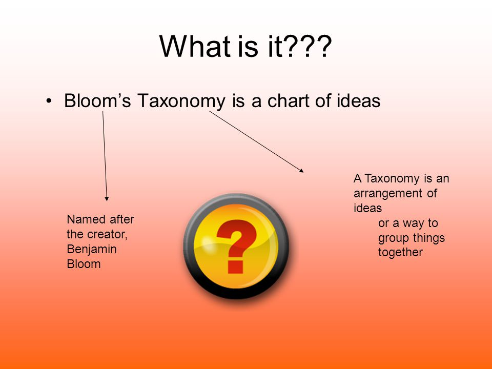 What is it??? Bloom's Taxonomy is a chart of ideas Named after the creator, Benjamin Bloom A Taxonomy is an arrangement of ideas or a way to group thi