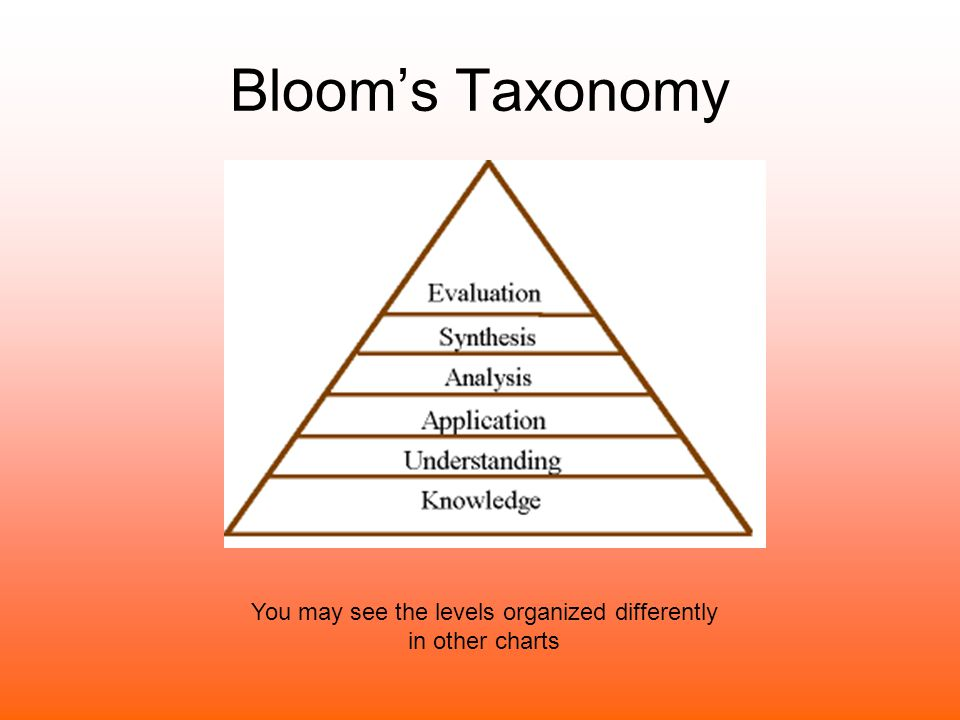 Who is Dr.Benjamin Bloom?.