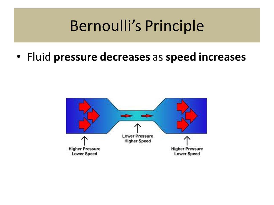 Bernoulli's Principle Fluid pressure decreases as speed increases