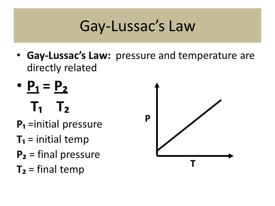 Gay-Lussac's Law Gay-Lussac's Law: pressure and temperature are directly related P₁ = P₂ T₁ T₂ P₁ =initial pressure T₁ = initial temp P₂ = final press