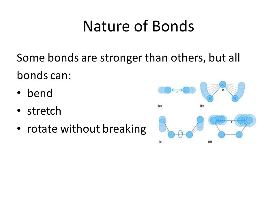 Nature of Bonds Some bonds are stronger than others, but all bonds can: bend stretch rotate without breaking