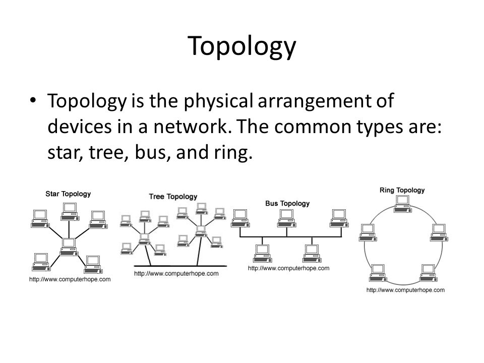 Topology Topology is the physical arrangement of devices in a network. The common types are: star, tree, bus, and ring.