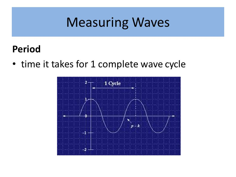 Measuring Waves Period time it takes for 1 complete wave cycle