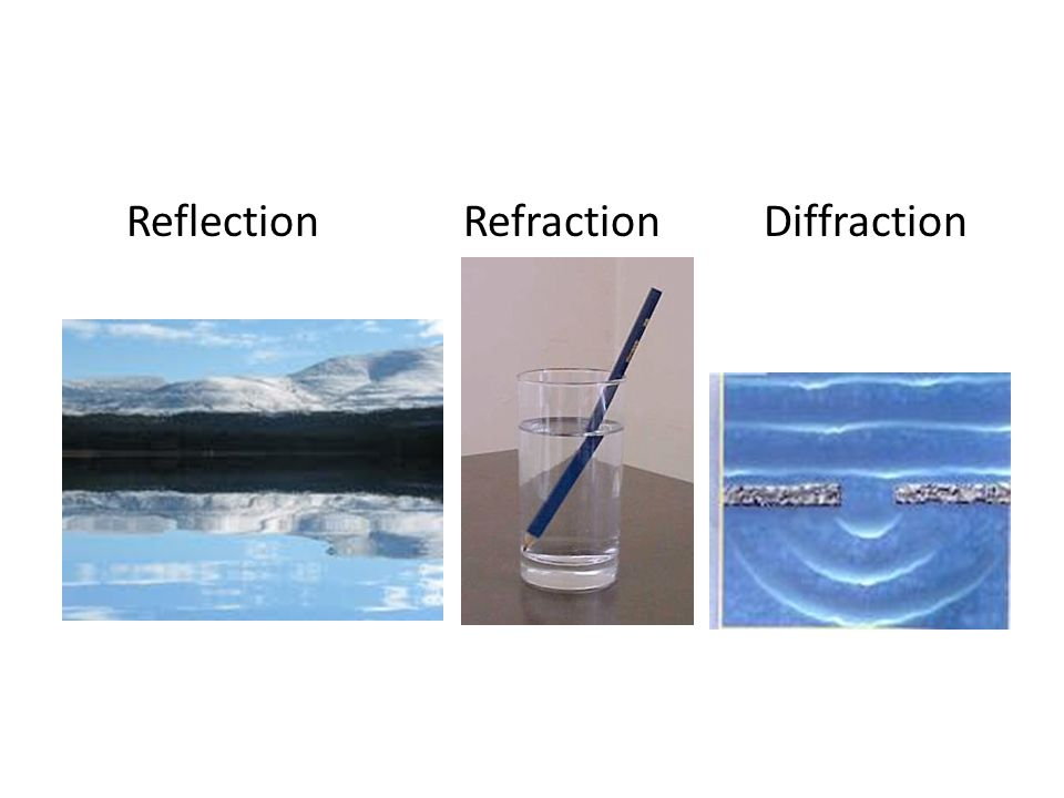 RefractionReflection Diffraction