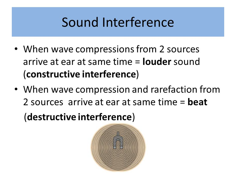 Sound Interference When wave compressions from 2 sources arrive at ear at same time = louder sound (constructive interference) When wave compression a