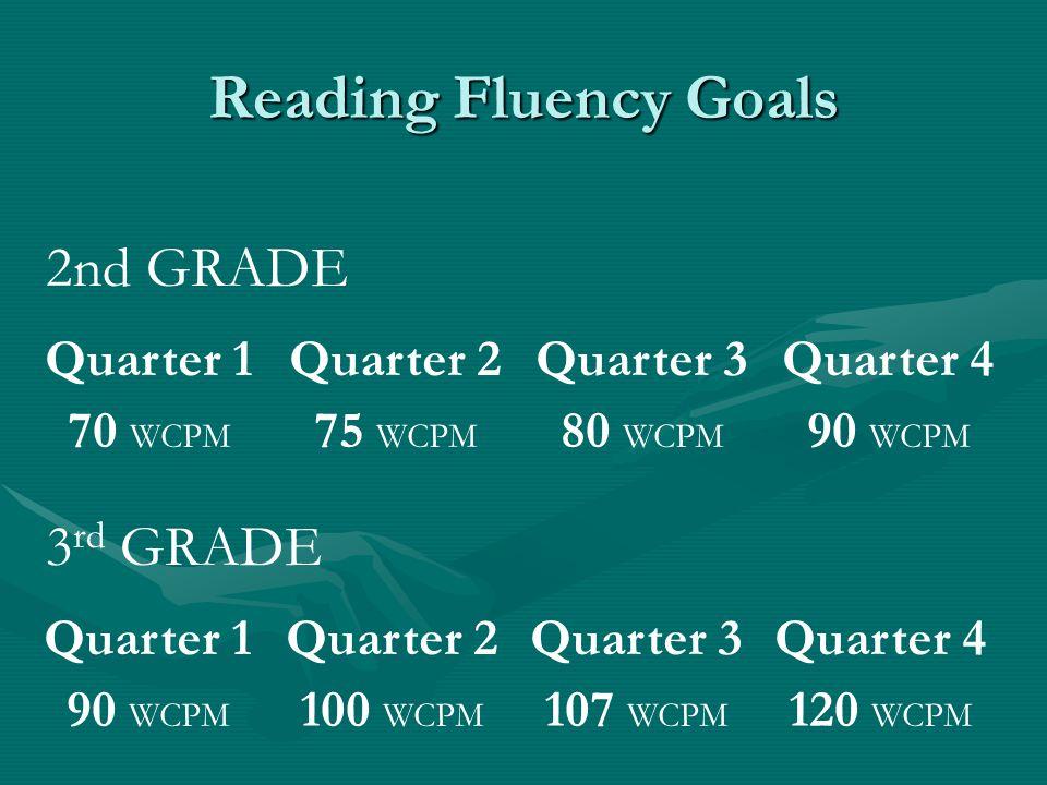 Reading Fluency Goals Quarter 1Quarter 2Quarter 3Quarter 4 70 WCPM 75 WCPM 80 WCPM 90 WCPM 2nd GRADE Quarter 1Quarter 2Quarter 3Quarter 4 90 WCPM 100 WCPM 107 WCPM 120 WCPM 3 rd GRADE