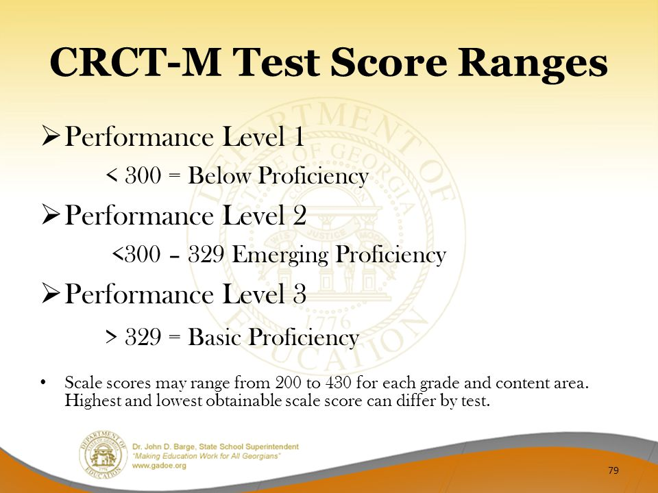 CRCT-M Test Score Ranges  Performance Level 1 < 300 = Below Proficiency  Performance Level 2 <300 – 329 Emerging Proficiency  Performance Level 3 > 329 = Basic Proficiency Scale scores may range from 200 to 430 for each grade and content area.