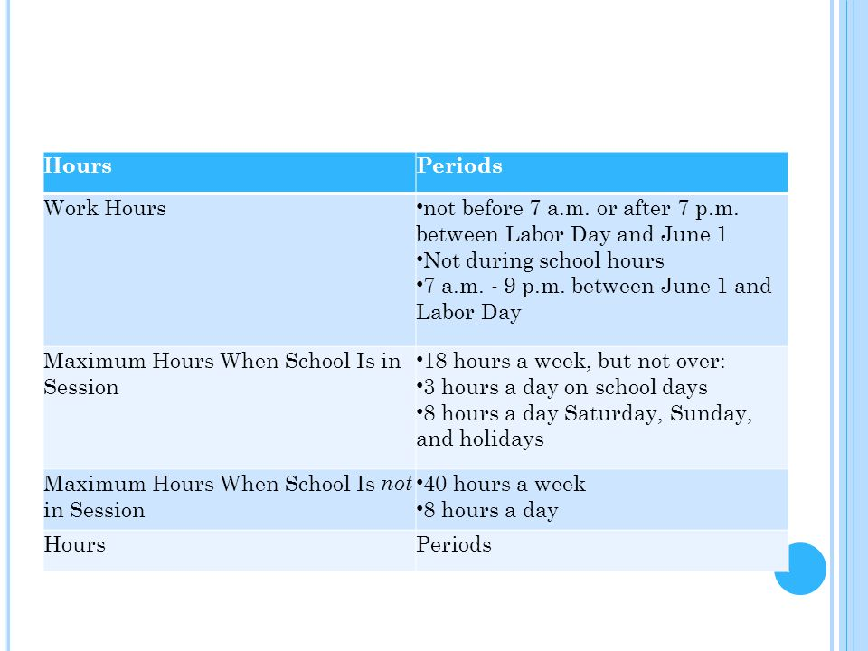 W ORK H OURS FOR T EENS — A GES 14 AND 15 HoursPeriods Work Hours not before 7 a.m. or after 7 p.m. between Labor Day and June 1 Not during school hou