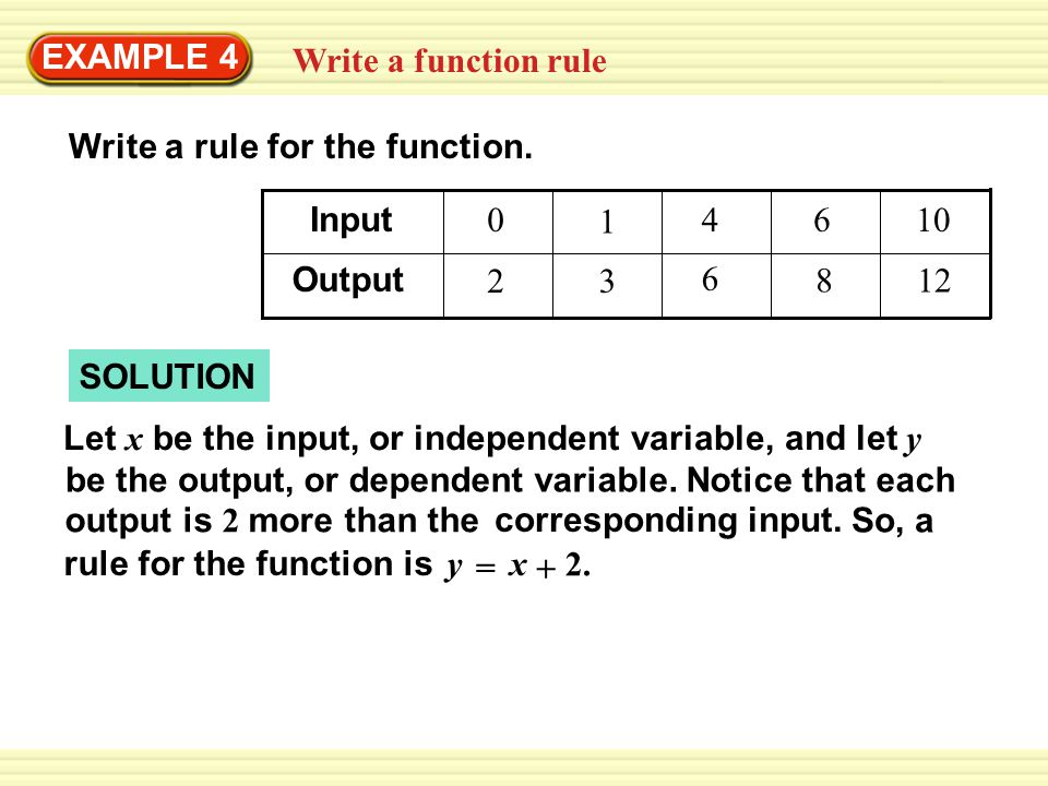 Write a function rule EXAMPLE 4 Write a rule for the function. Input Output 2 1 6 12 3 4 8 6010 SOLUTION and let y or dependent variable. Notice that