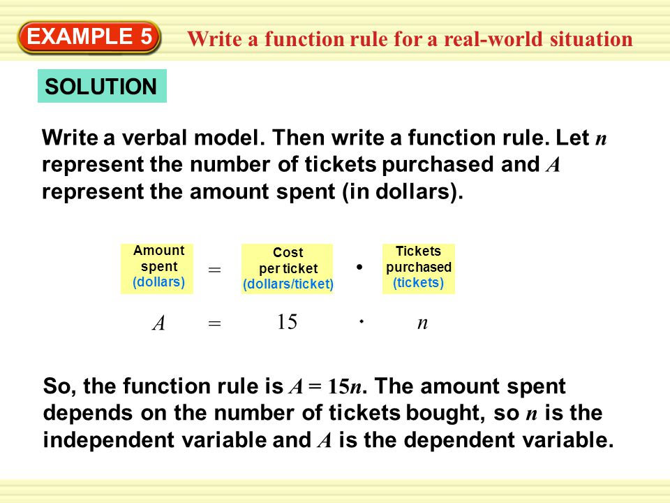 Write a function rule for a real-world situation EXAMPLE 5 SOLUTION So, the function rule is A = 15n. The amount spent depends on the number of ticket