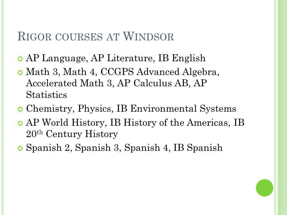 R IGOR COURSES AT W INDSOR AP Language, AP Literature, IB English Math 3, Math 4, CCGPS Advanced Algebra, Accelerated Math 3, AP Calculus AB, AP Statistics Chemistry, Physics, IB Environmental Systems AP World History, IB History of the Americas, IB 20 th Century History Spanish 2, Spanish 3, Spanish 4, IB Spanish