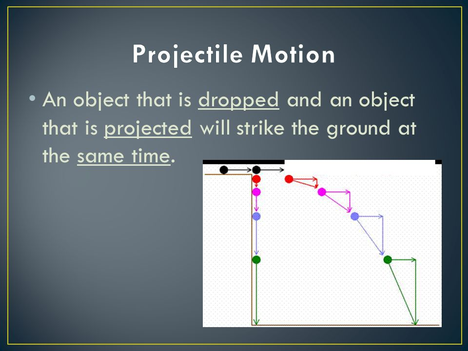 An object that is dropped and an object that is projected will strike the ground at the same time.