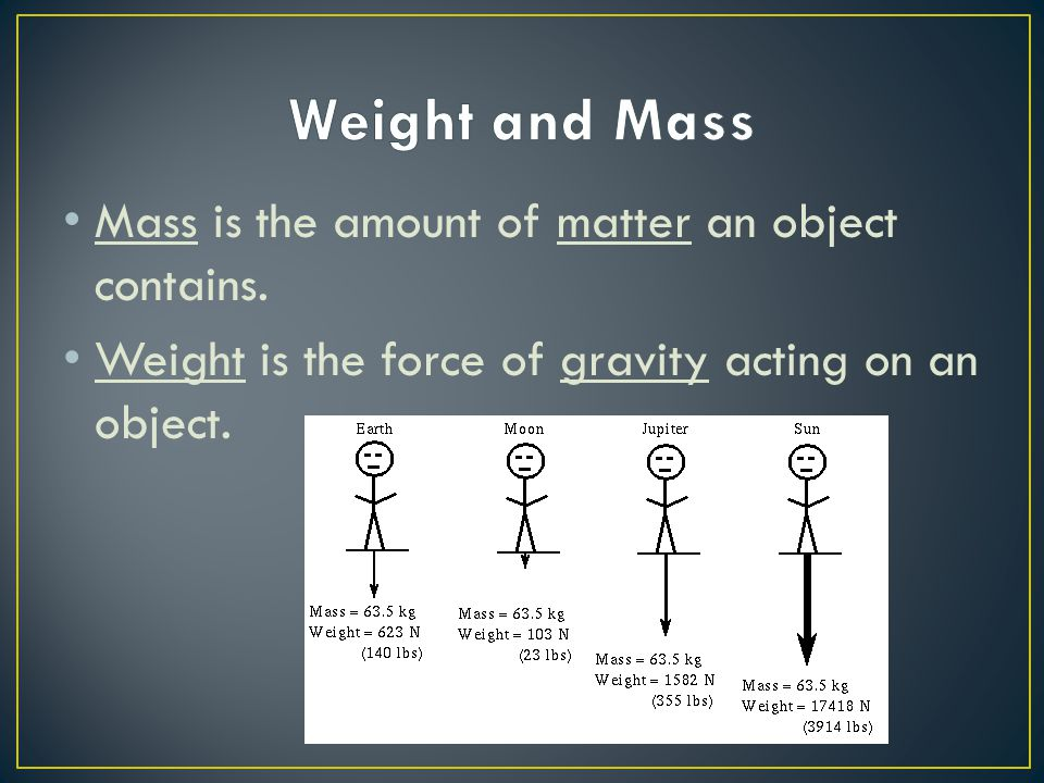 Mass is the amount of matter an object contains. Weight is the force of gravity acting on an object.