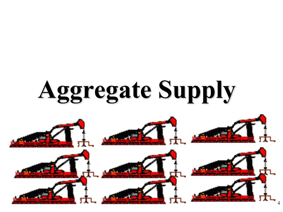 Aggregate Supply 4