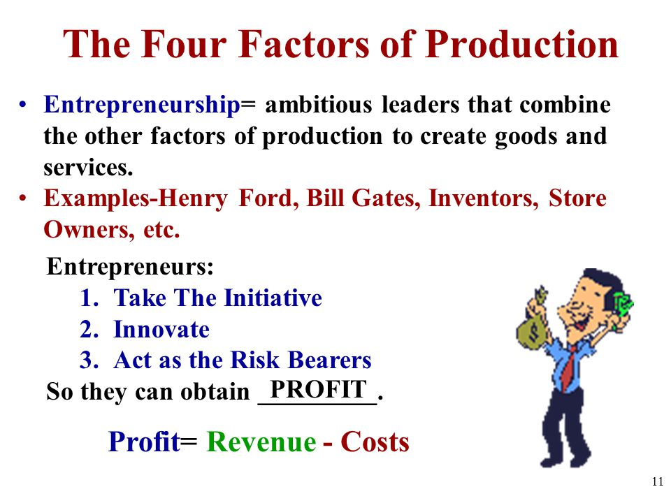 Entrepreneurship= ambitious leaders that combine the other factors of production to create goods and services.