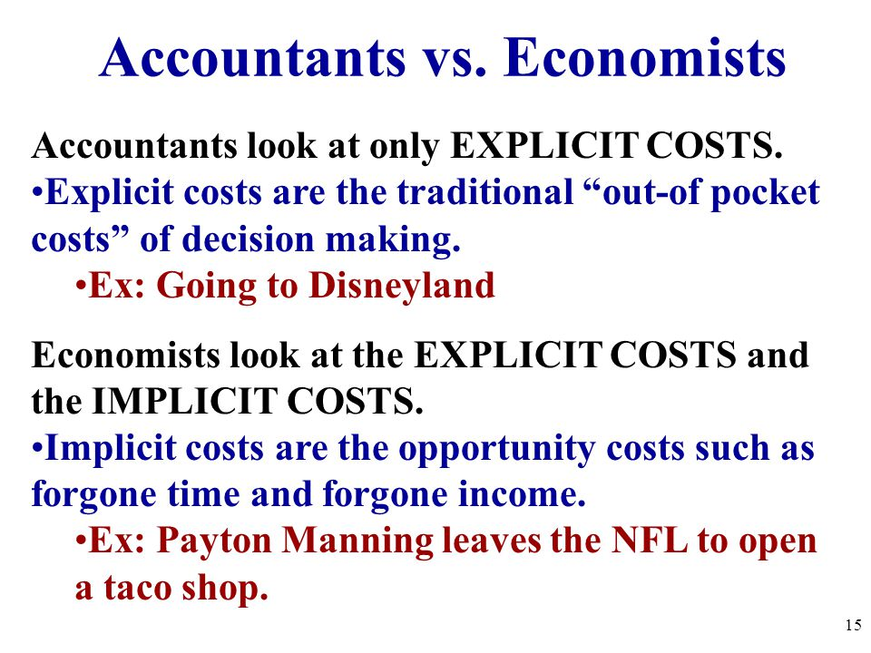 Accountants vs. Economists Accountants look at only EXPLICIT COSTS.