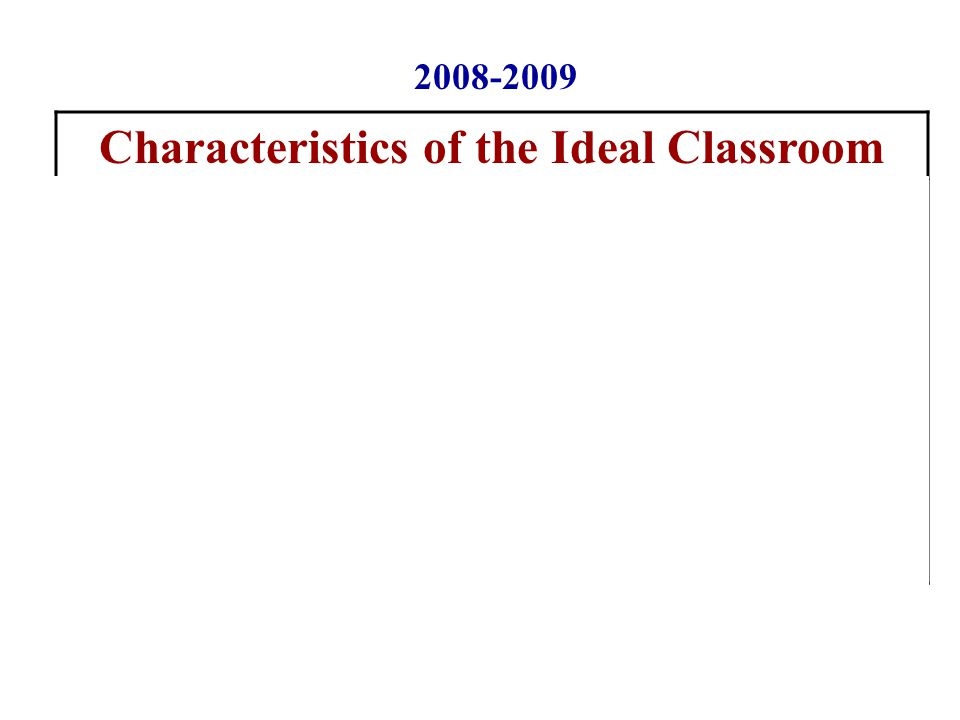 Characteristics of the Ideal Classroom 1.Fun and Meaningful Activities 2.No Busy Work 3.Manageable Assignments 4.Energy and Enthusiasm 5.Humor 6. Vari