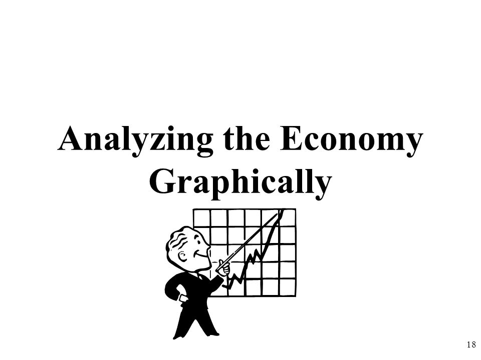 Analyzing the Economy Graphically 18
