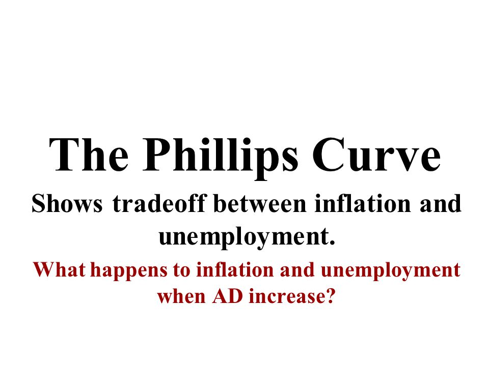 The Phillips Curve Shows tradeoff between inflation and unemployment. What happens to inflation and unemployment when AD increase?