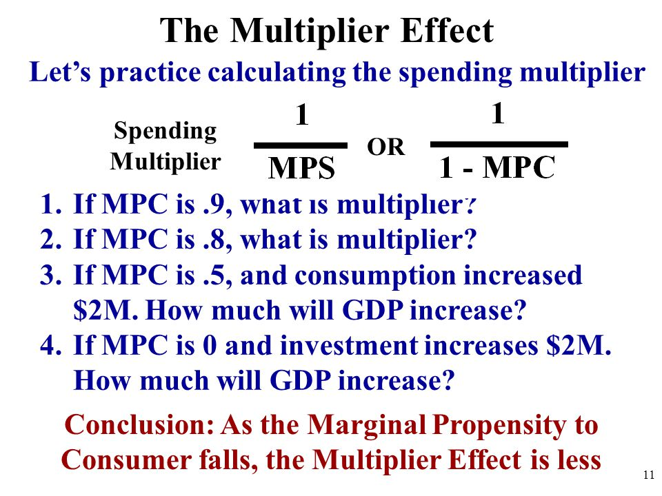 The Multiplier Effect Let's practice calculating the spending multiplier 1.If MPC is.9, what is multiplier.
